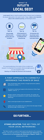 local-seo-infographics-store-locator