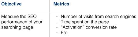 storelocator data