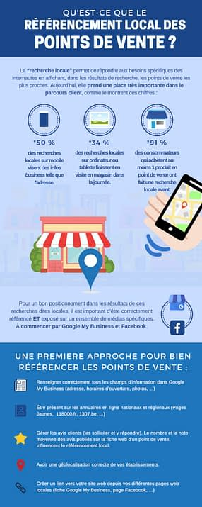 infographie-referencement-local-store-locator