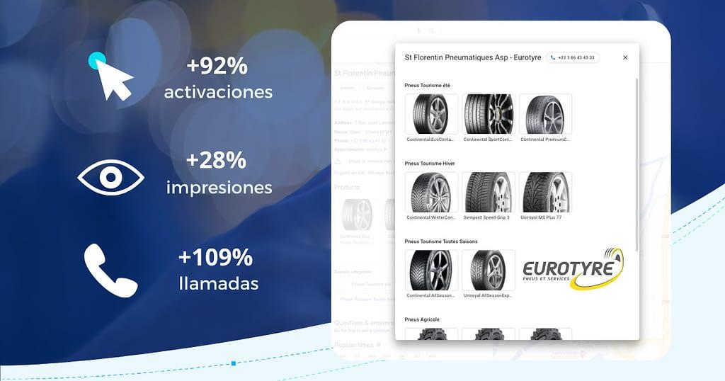 Case study Eurotyre ES