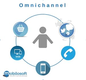 Commerce Omnicanal